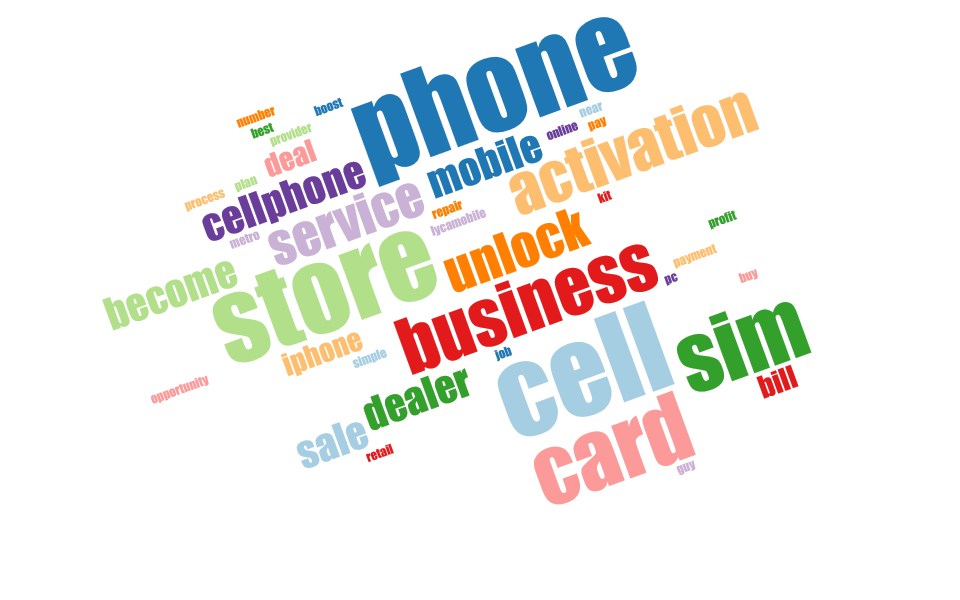 best cell phone store word cloud